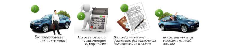 Процесс предоставления займа