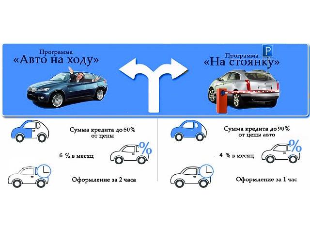 Основные программы автоломбардов
